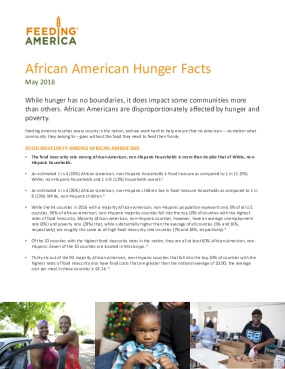 African American Hunger Facts